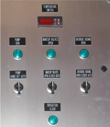 demand driven panel 3